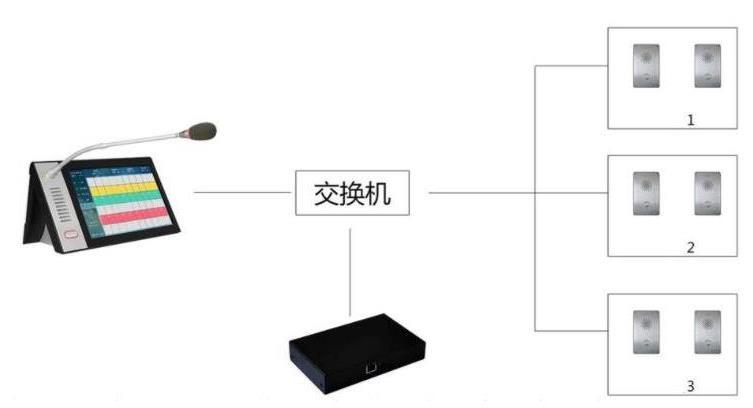 双向语音对讲系统
