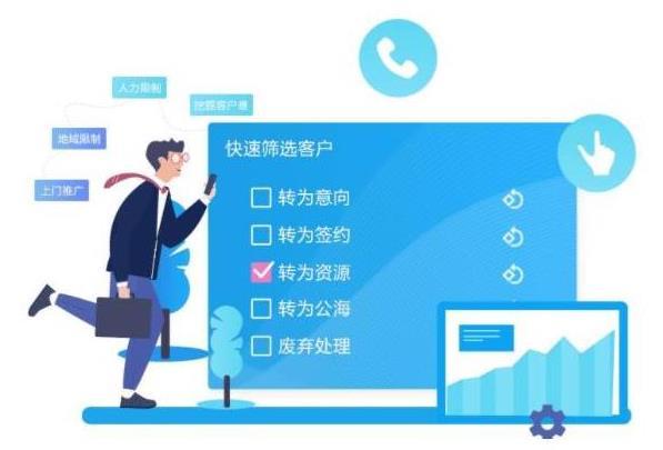 济南外呼营销系统