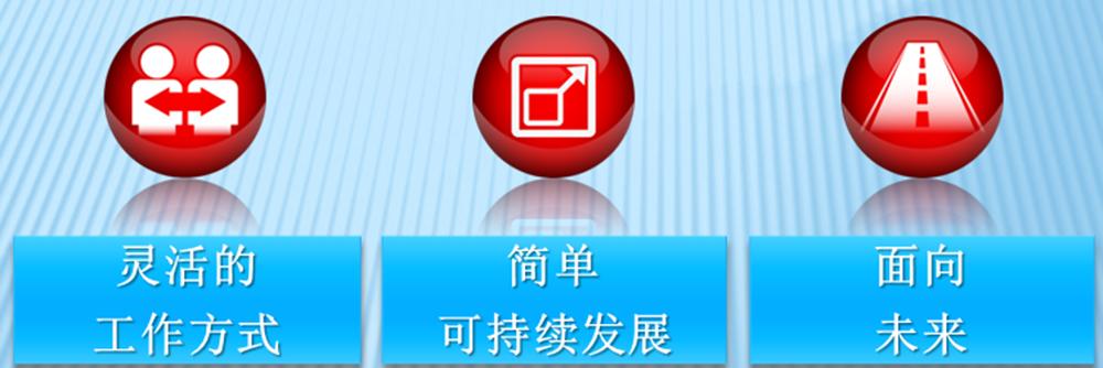 云翌IP语音通信支持多终端协同